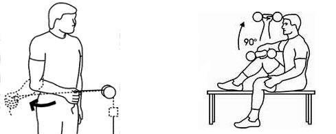 Упражнения за външни ротатори