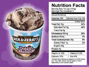 Сладолед при гъвкава диета