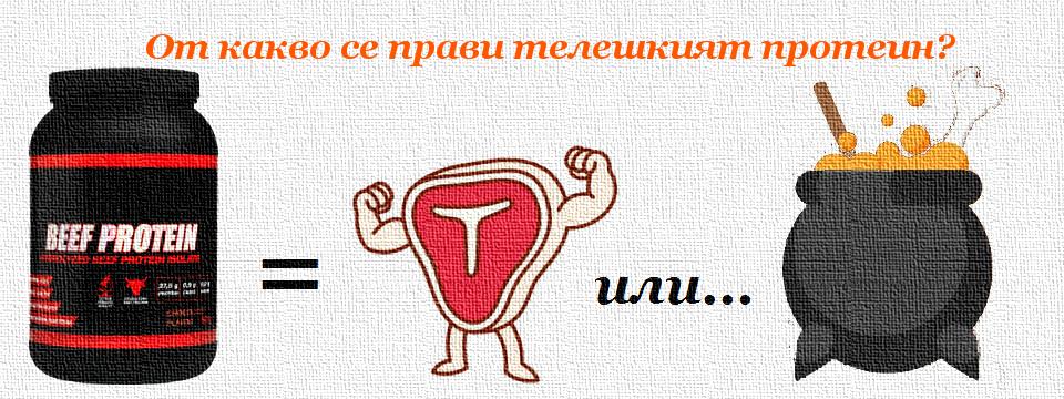 Телешкият протеин – пържола в чаша или…?