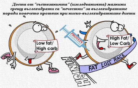 Нечестно съревнование мазнини срещу въглехидрати
