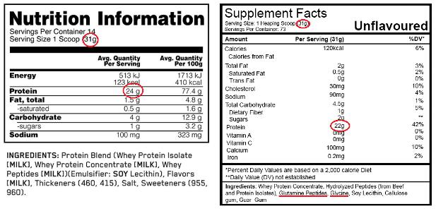 good-vs-bad-protein