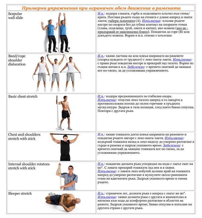 Примерни упражнения при ограничени движения в рамената