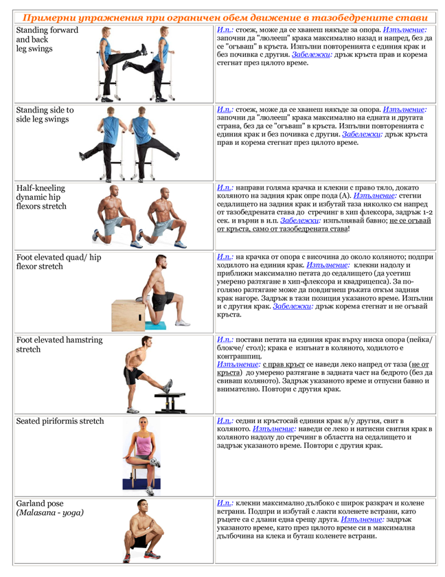 Примерни упражнения при ограничен обем движение в ТБС