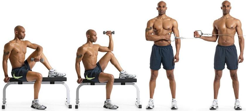 Подходящи упражнения за външните ротатори